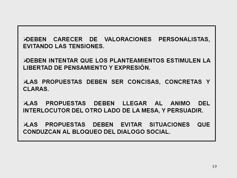 DEBEN CARECER DE VALORACIONES PERSONALISTAS, EVITANDO LAS TENSIONES.