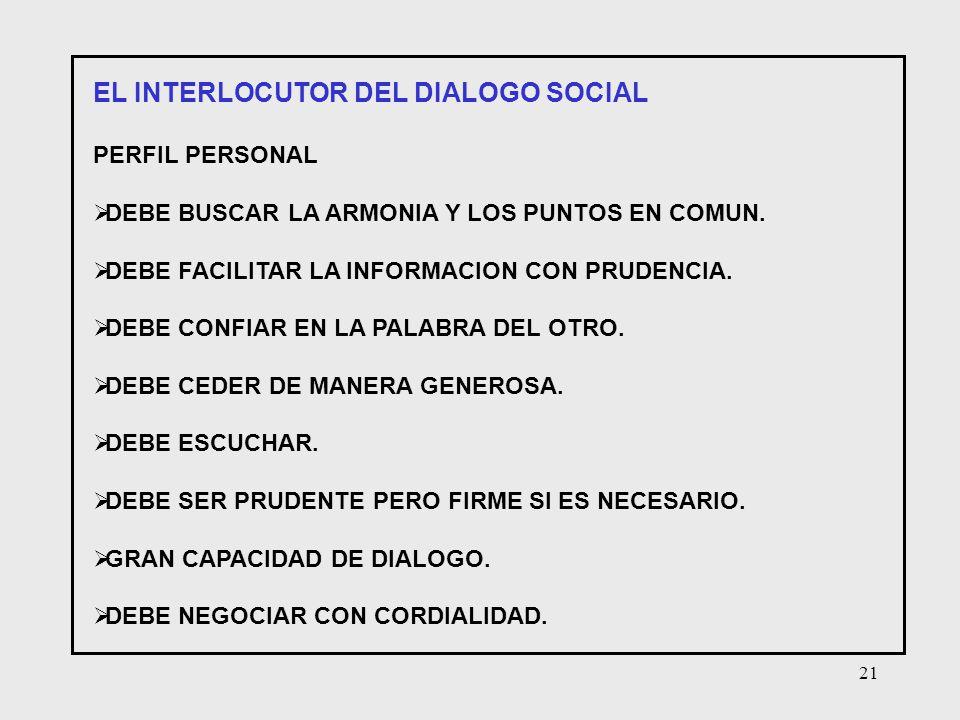 EL INTERLOCUTOR DEL DIALOGO SOCIAL
