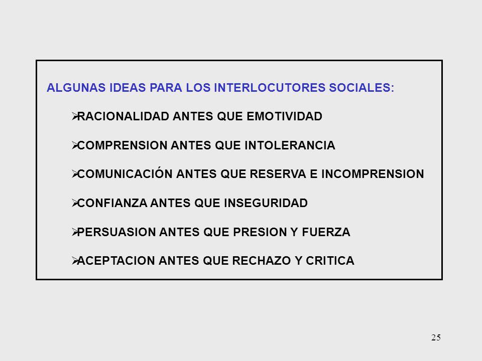 ALGUNAS IDEAS PARA LOS INTERLOCUTORES SOCIALES: