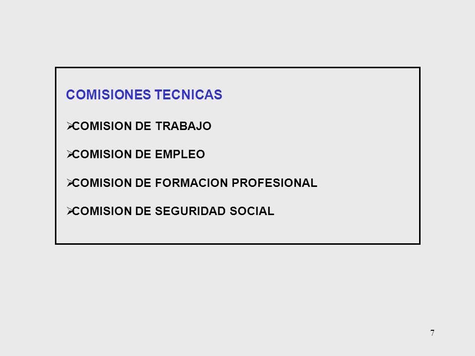 COMISIONES TECNICAS COMISION DE TRABAJO COMISION DE EMPLEO
