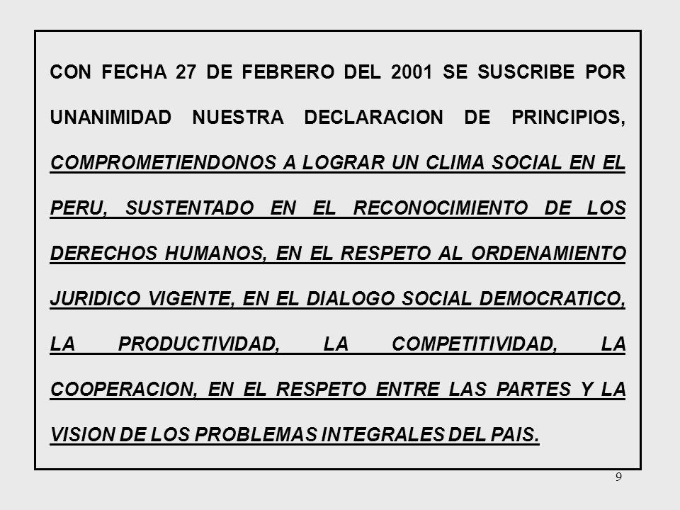 CON FECHA 27 DE FEBRERO DEL 2001 SE SUSCRIBE POR UNANIMIDAD NUESTRA DECLARACION DE PRINCIPIOS, COMPROMETIENDONOS A LOGRAR UN CLIMA SOCIAL EN EL PERU, SUSTENTADO EN EL RECONOCIMIENTO DE LOS DERECHOS HUMANOS, EN EL RESPETO AL ORDENAMIENTO JURIDICO VIGENTE, EN EL DIALOGO SOCIAL DEMOCRATICO, LA PRODUCTIVIDAD, LA COMPETITIVIDAD, LA COOPERACION, EN EL RESPETO ENTRE LAS PARTES Y LA VISION DE LOS PROBLEMAS INTEGRALES DEL PAIS.