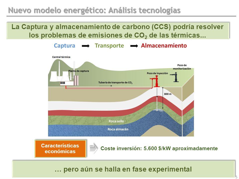 Nuevo modelo energético: Análisis tecnologías
