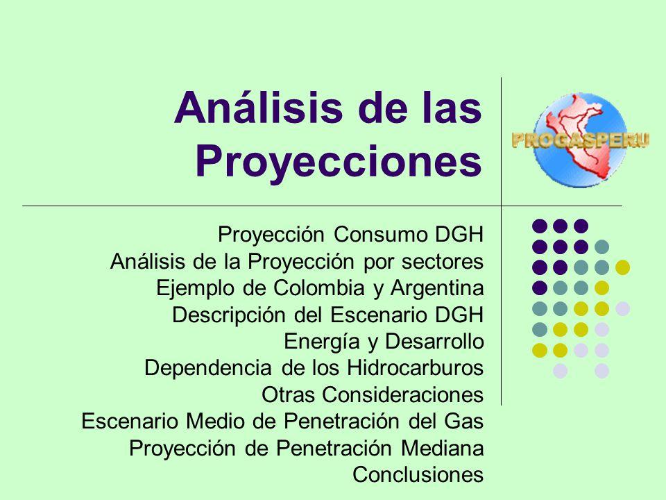 Análisis de las Proyecciones
