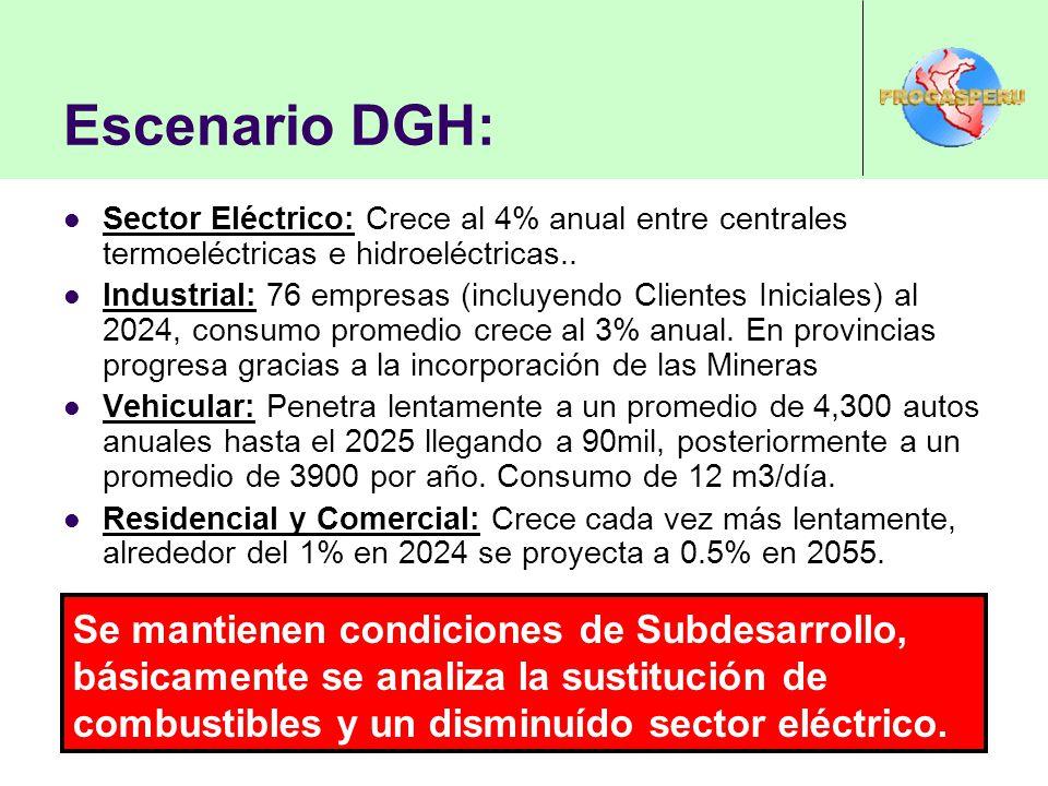 Escenario DGH: Sector Eléctrico: Crece al 4% anual entre centrales termoeléctricas e hidroeléctricas..