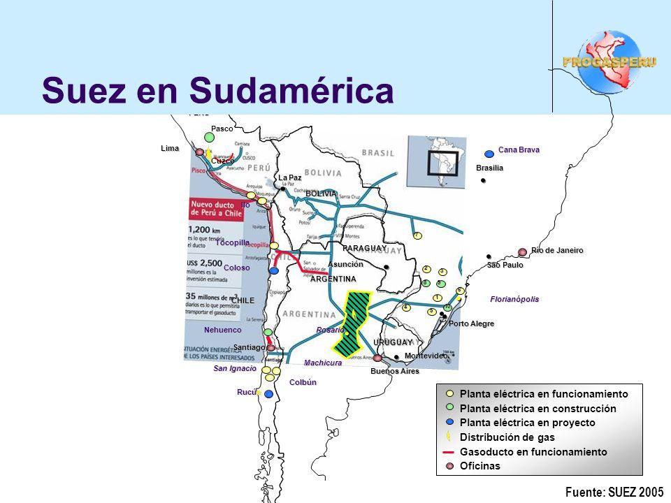 Suez en Sudamérica Fuente: SUEZ 2005