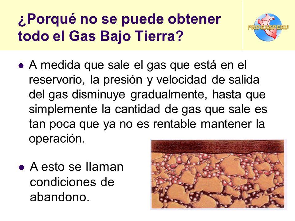¿Porqué no se puede obtener todo el Gas Bajo Tierra