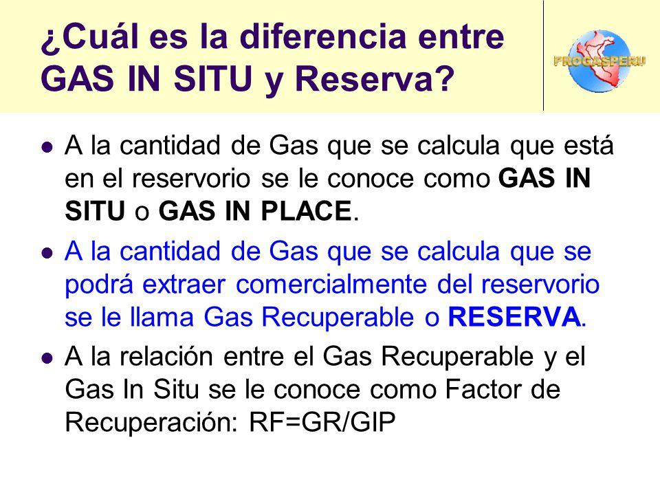 ¿Cuál es la diferencia entre GAS IN SITU y Reserva