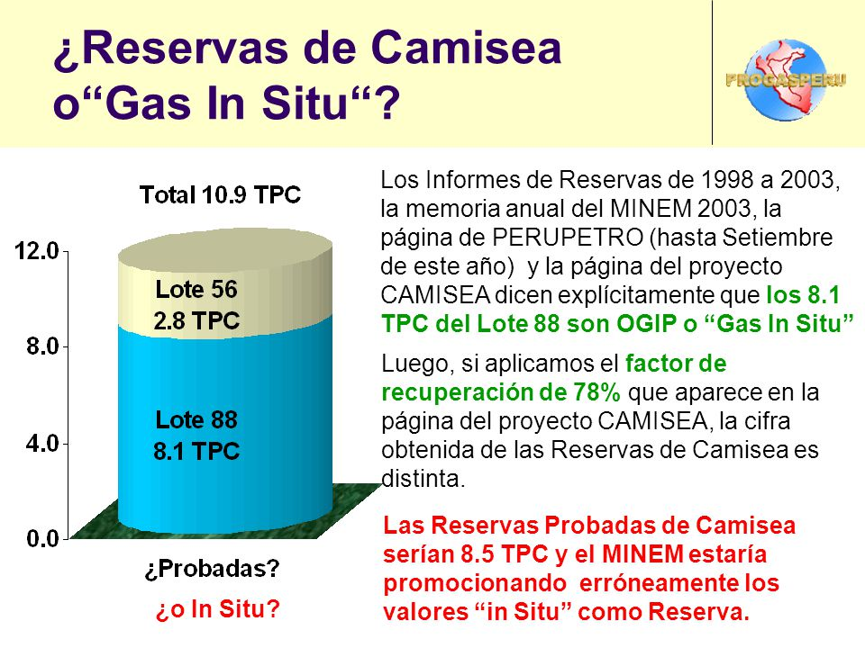 ¿Reservas de Camisea o Gas In Situ