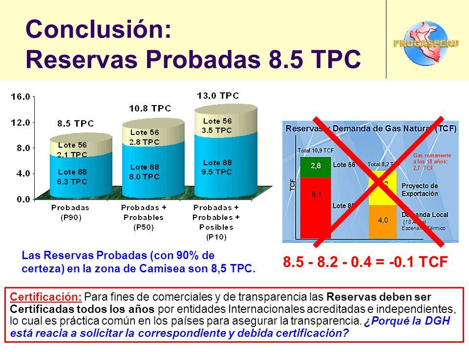 Conclusión: Reservas Probadas 8.5 TPC