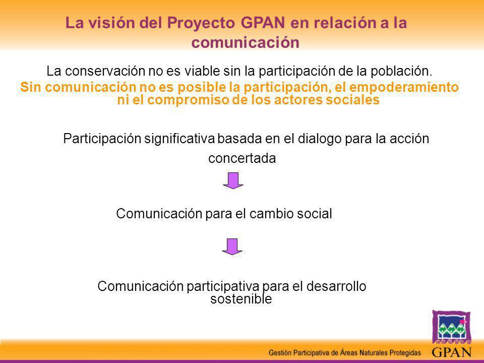 La visión del Proyecto GPAN en relación a la comunicación