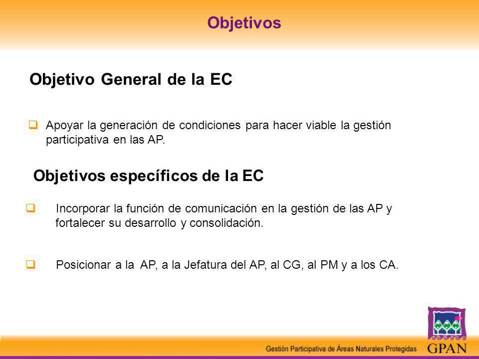 Objetivo General de la EC