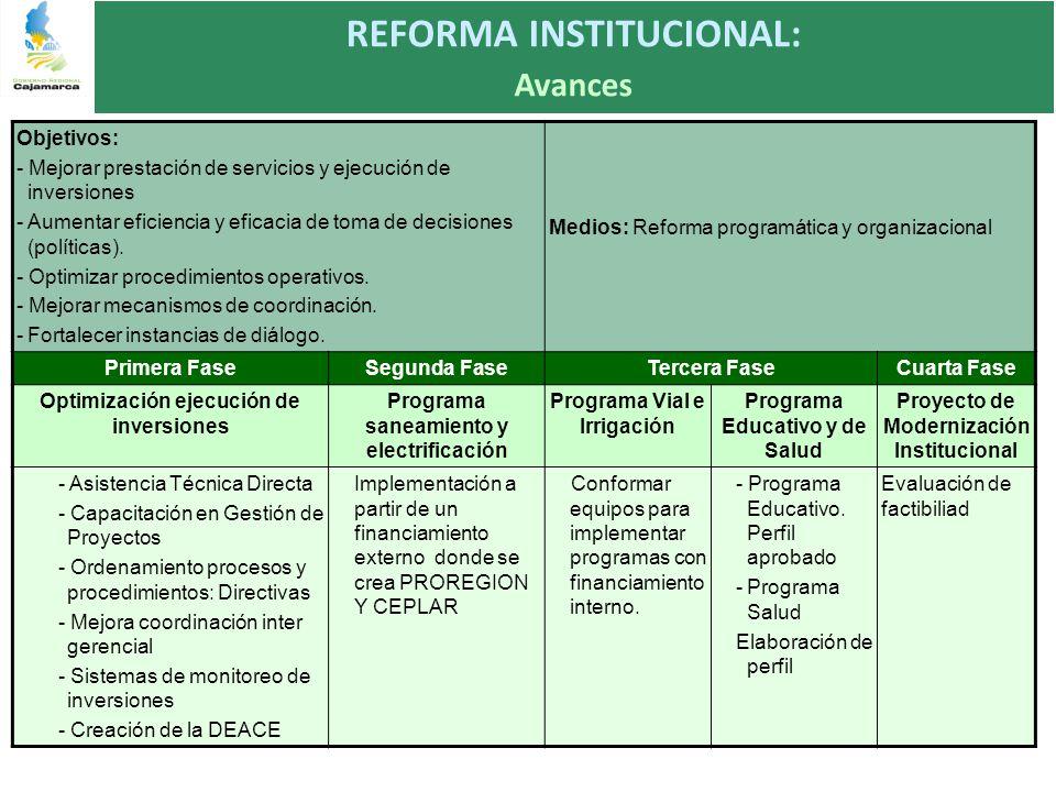 REFORMA INSTITUCIONAL: Avances
