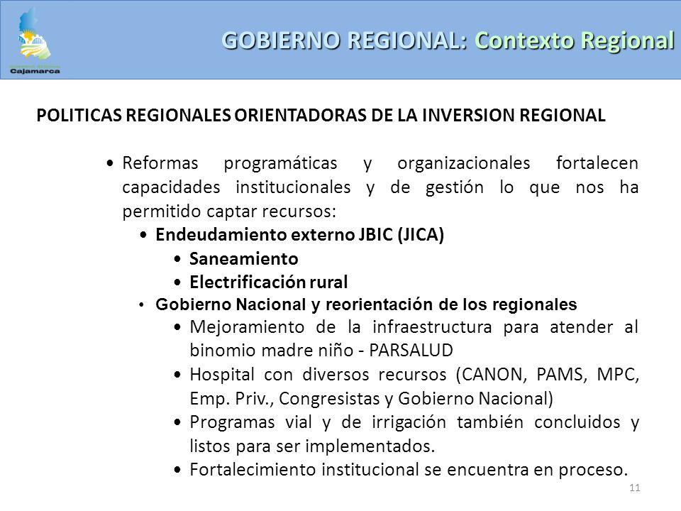 GOBIERNO REGIONAL: Contexto Regional