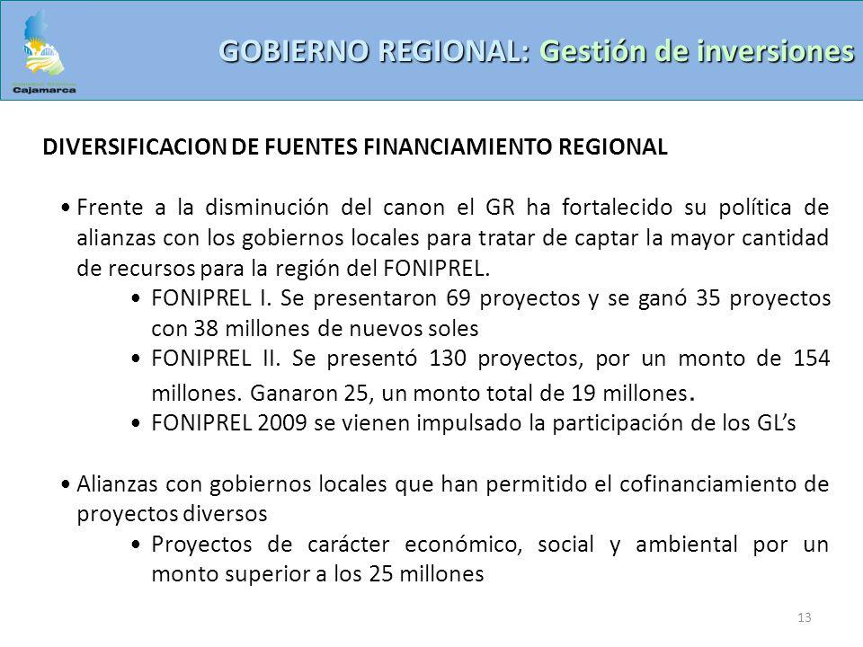 GOBIERNO REGIONAL: Gestión de inversiones