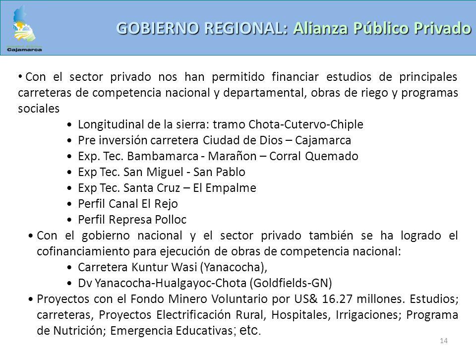 GOBIERNO REGIONAL: Alianza Público Privado