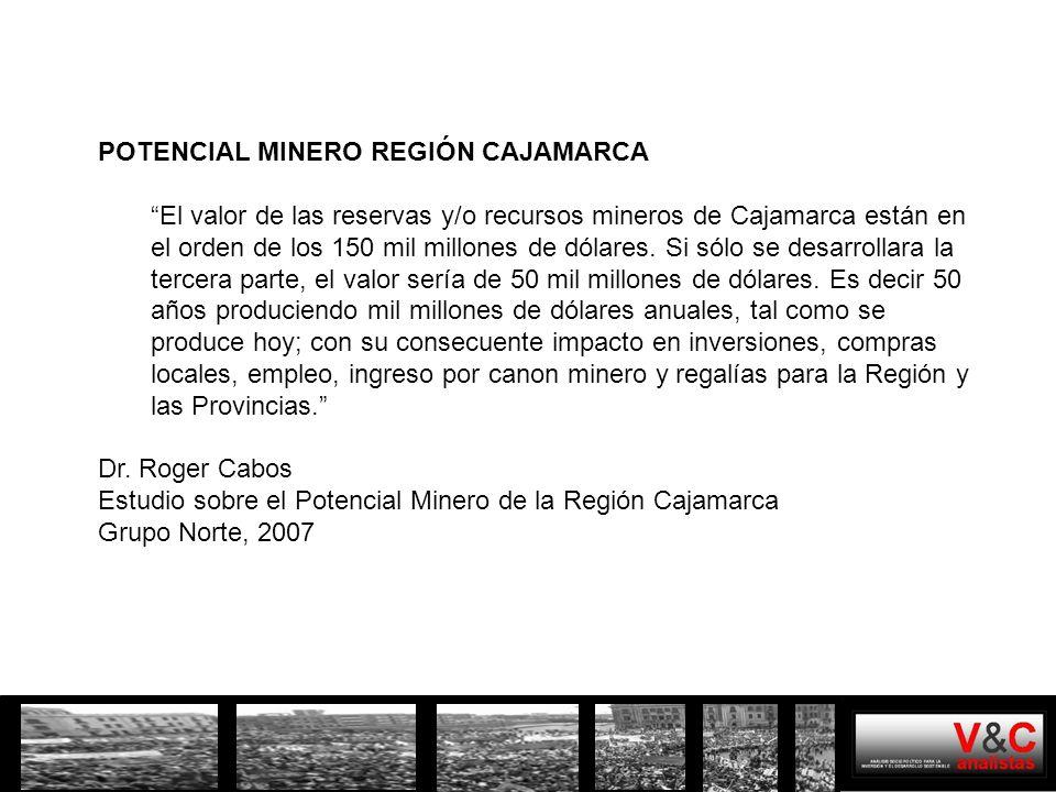 POTENCIAL MINERO REGIÓN CAJAMARCA