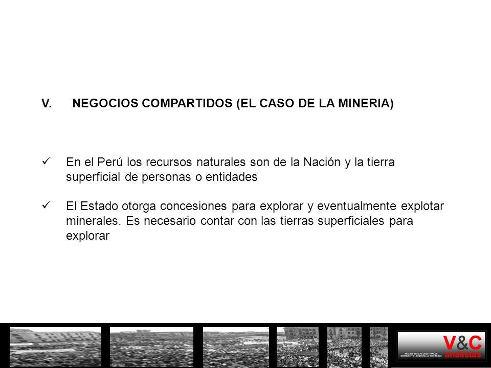 V. NEGOCIOS COMPARTIDOS (EL CASO DE LA MINERIA)