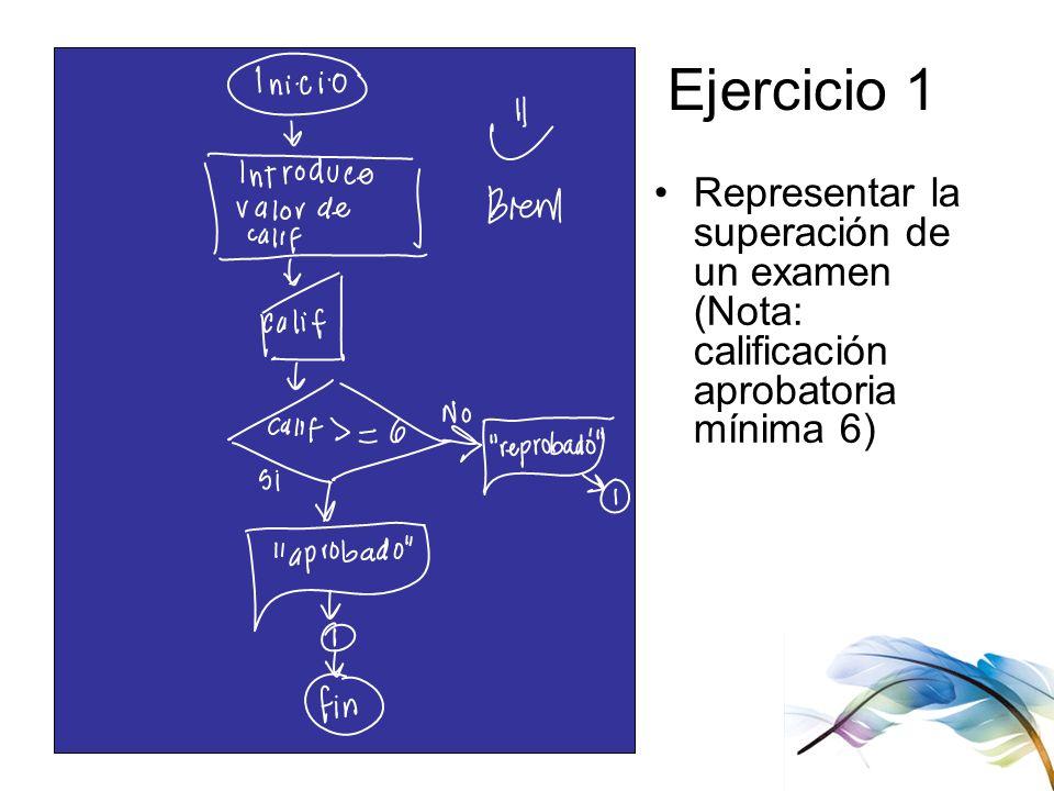 Ejercicio 1 Representar la superación de un examen (Nota: calificación aprobatoria mínima 6)