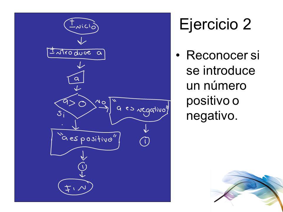 Ejercicio 2 Reconocer si se introduce un número positivo o negativo.