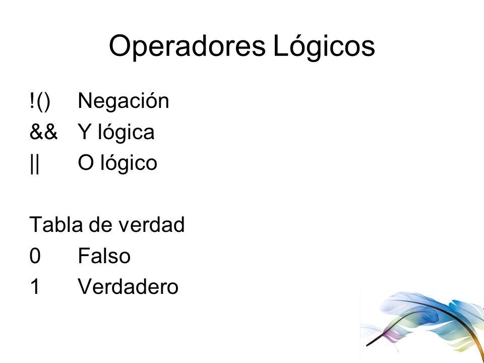 Operadores Lógicos !() Negación && Y lógica || O lógico