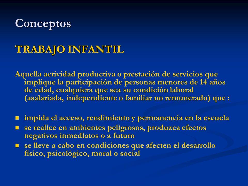 Conceptos TRABAJO INFANTIL