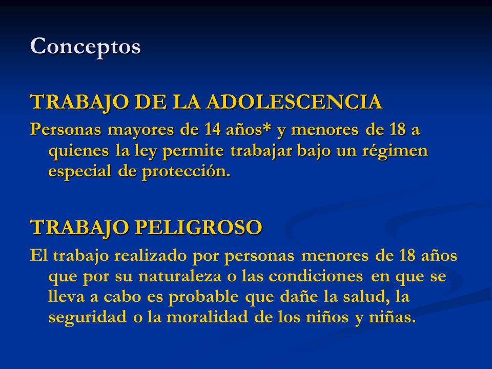 Conceptos TRABAJO DE LA ADOLESCENCIA TRABAJO PELIGROSO