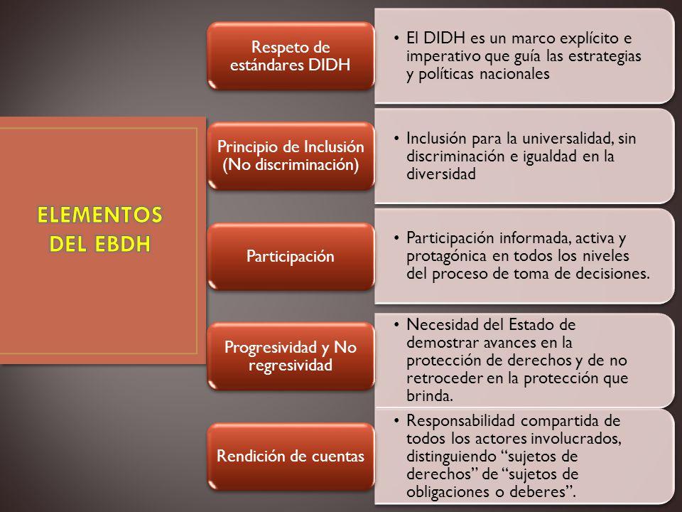 El DIDH es un marco explícito e imperativo que guía las estrategias y políticas nacionales