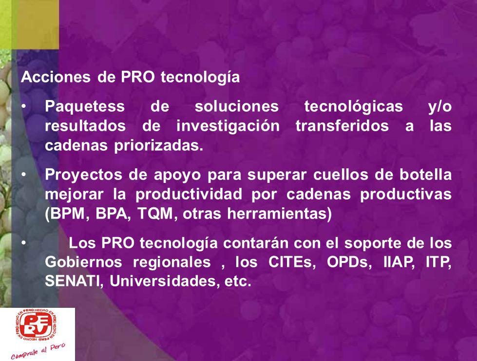 Acciones de PRO tecnología
