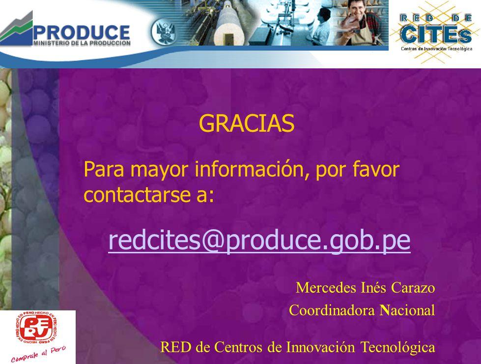 redcites@produce.gob.pe GRACIAS
