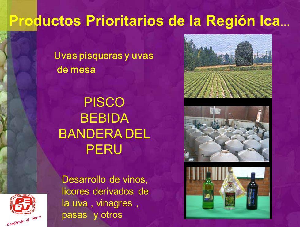 Productos Prioritarios de la Región Ica…