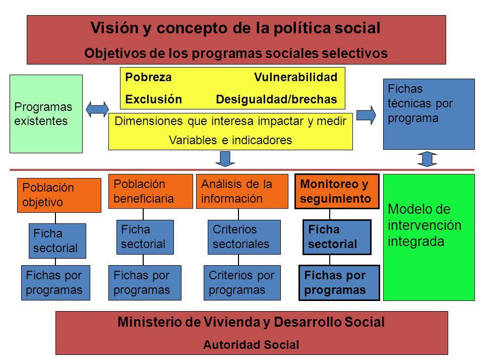 Visión y concepto de la política social