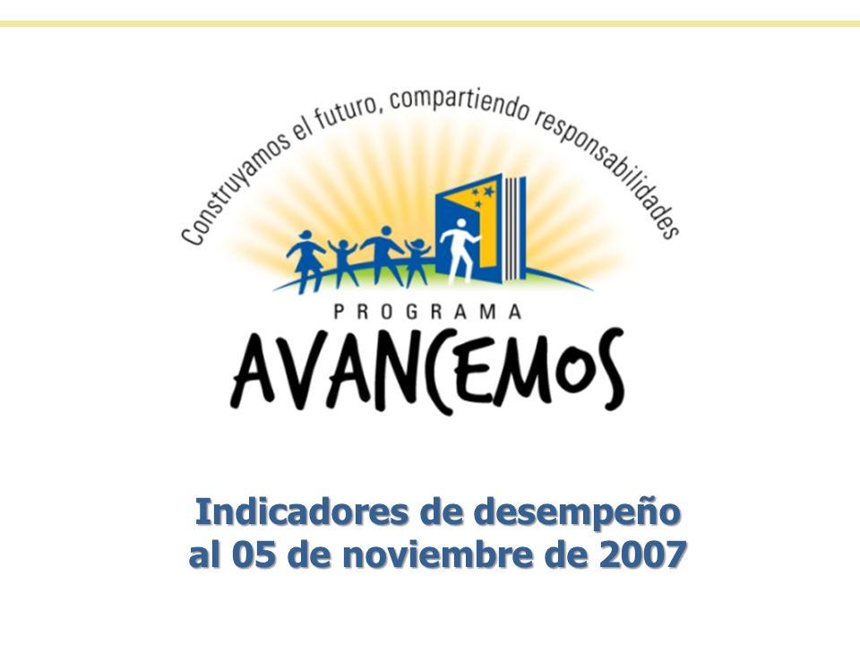Indicadores de desempeño al 05 de noviembre de 2007