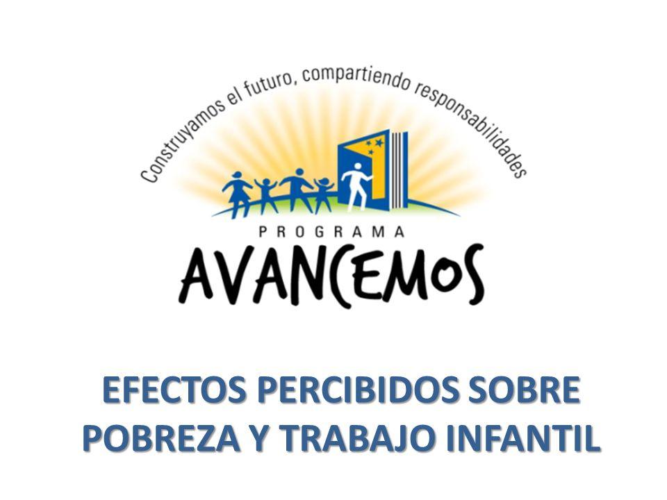 EFECTOS PERCIBIDOS SOBRE POBREZA Y TRABAJO INFANTIL