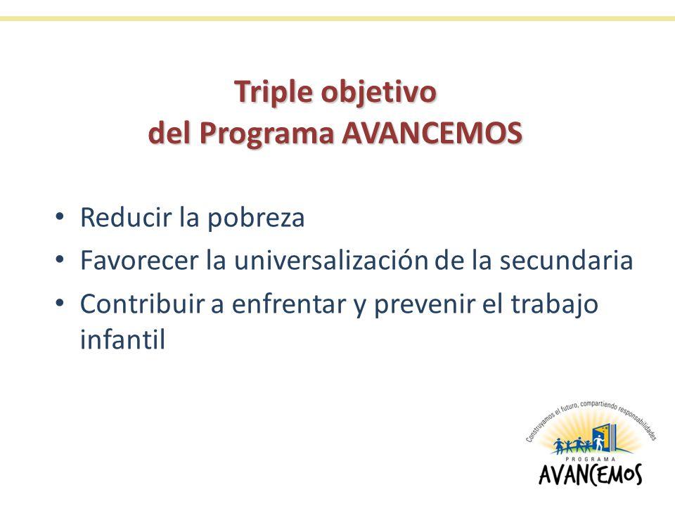 Triple objetivo del Programa AVANCEMOS