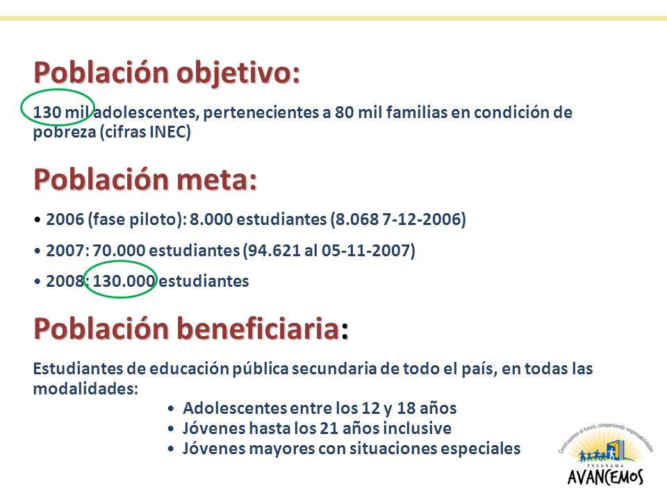 Población beneficiaria: