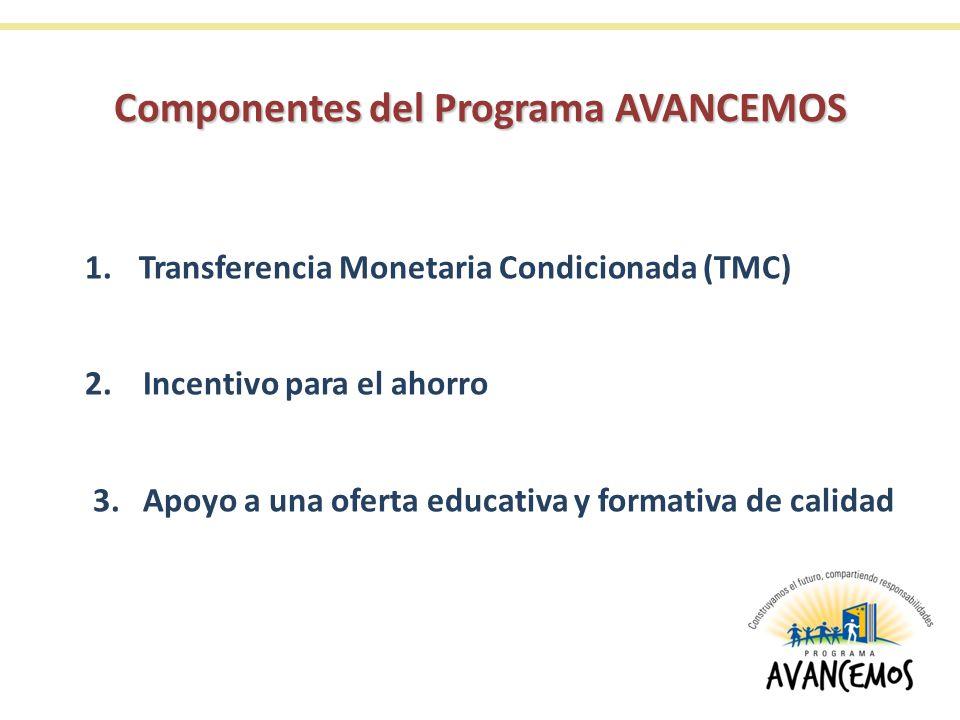 Componentes del Programa AVANCEMOS