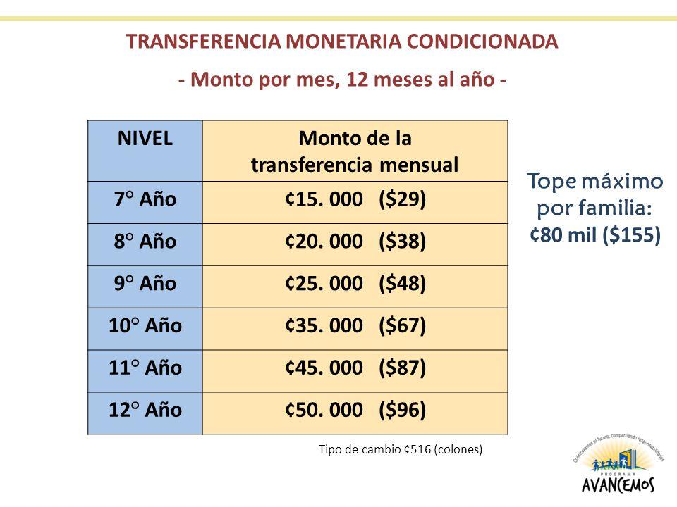 TRANSFERENCIA MONETARIA CONDICIONADA