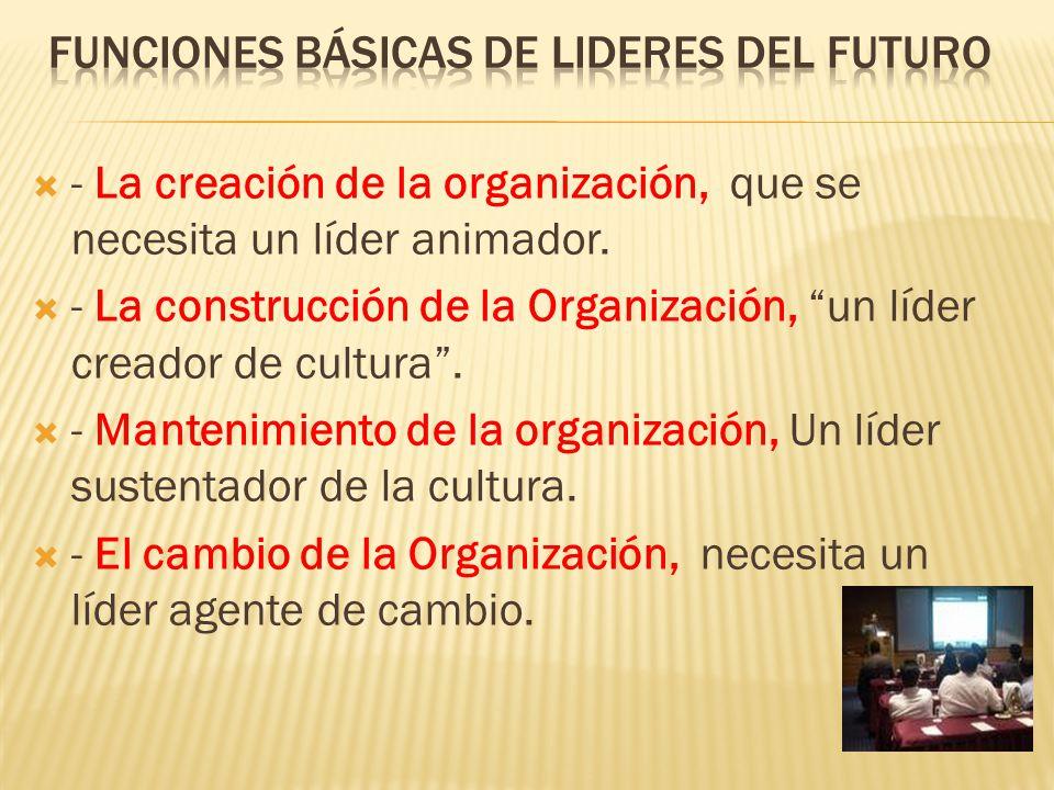 Funciones básicas de lideres del futuro