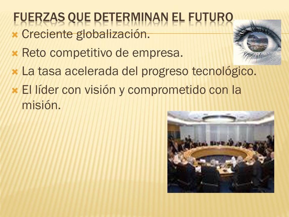 Fuerzas que determinan el futuro