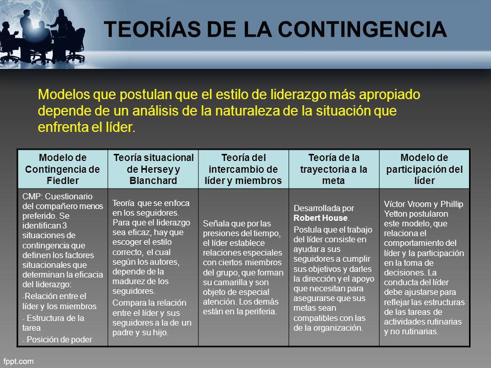 TEORÍAS DE LA CONTINGENCIA