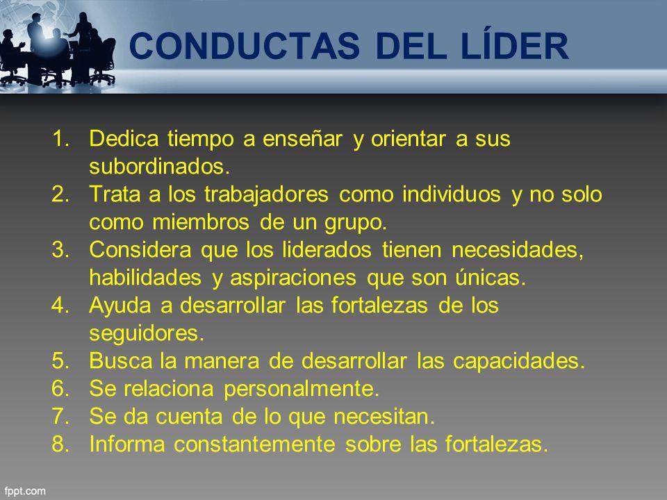 CONDUCTAS DEL LÍDER Dedica tiempo a enseñar y orientar a sus subordinados.