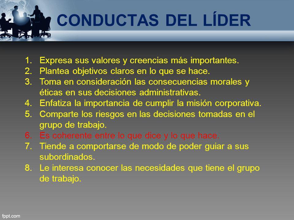 CONDUCTAS DEL LÍDER Expresa sus valores y creencias más importantes.