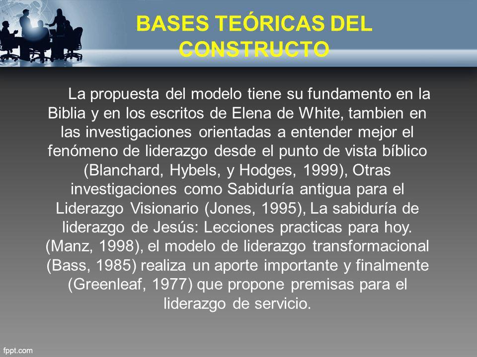 BASES TEÓRICAS DEL CONSTRUCTO
