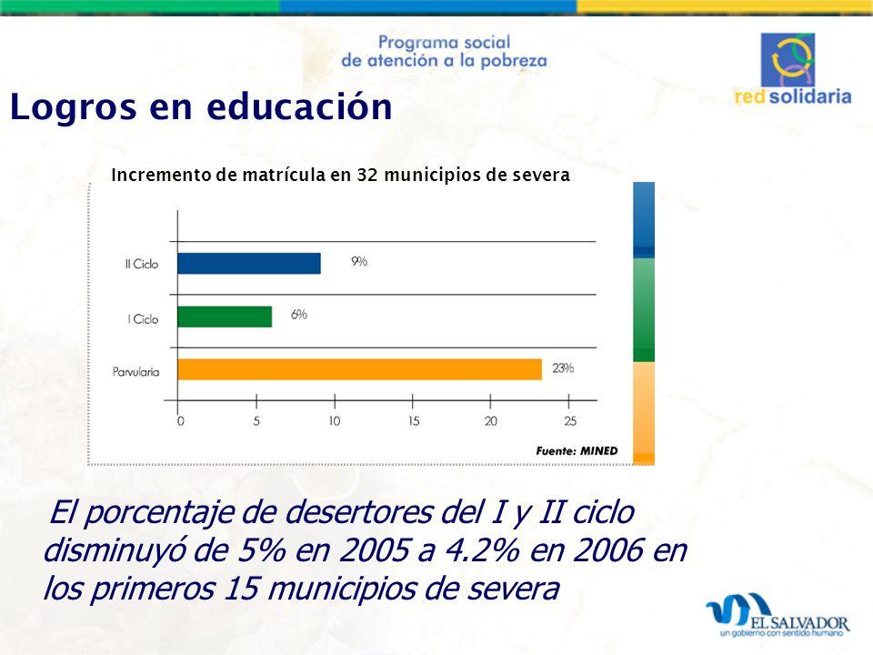 Logros en educación Incremento de matrícula en 32 municipios de severa.