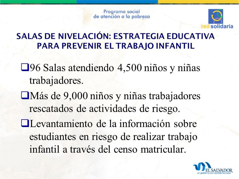 96 Salas atendiendo 4,500 niños y niñas trabajadores.