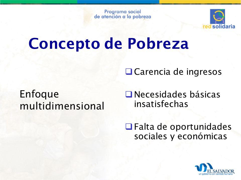 Concepto de Pobreza Enfoque multidimensional Carencia de ingresos