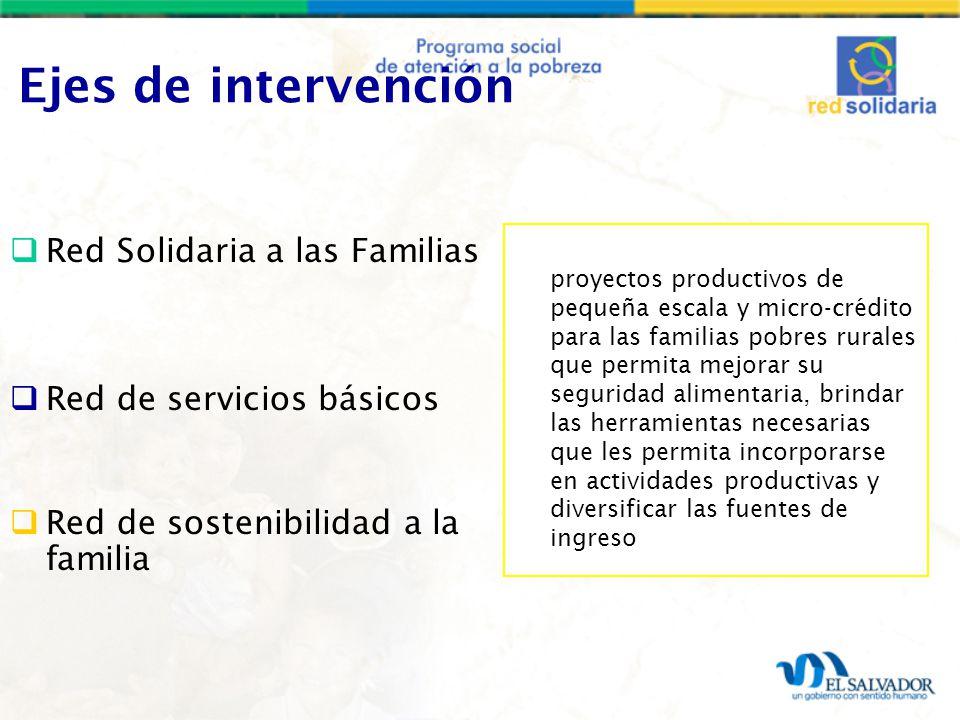 Ejes de intervención Red Solidaria a las Familias