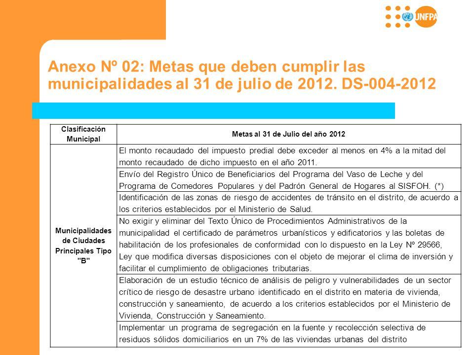 Anexo Nº 02: Metas que deben cumplir las municipalidades al 31 de julio de 2012. DS-004-2012