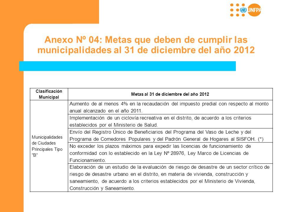 Clasificación Municipal Metas al 31 de diciembre del año 2012