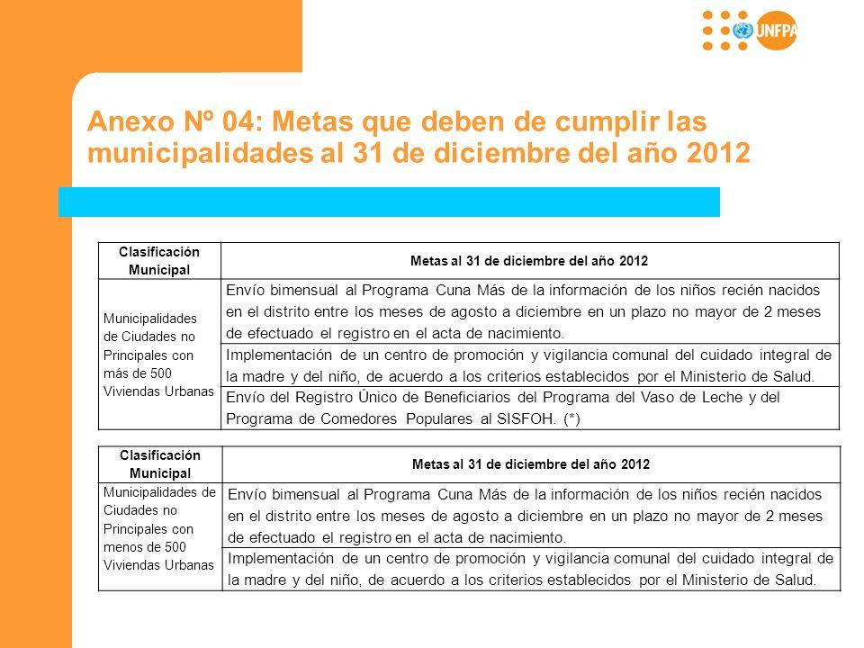 Anexo Nº 04: Metas que deben de cumplir las municipalidades al 31 de diciembre del año 2012